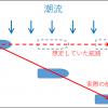 コンテナ船とイージス艦の衝突事故に関連して その2