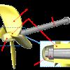プロペラ及び軸系
