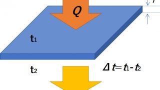 3E 機関3 筆記試験〔計算問題No.17〕平鋼板の伝熱(1)