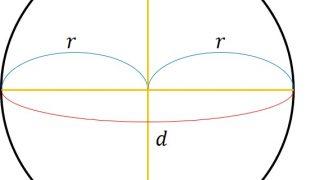 円の面積を求める公式(計算問題の解き方)