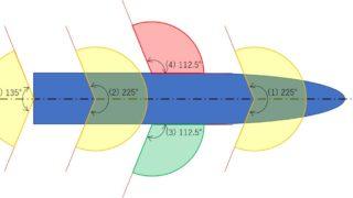 3N 法規 筆記試験問題 一般動力船の灯火