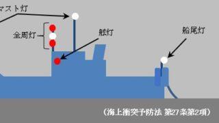 三級海技士(航海) 法規 筆記試験問題 海上交通安全法 海底電線の敷設作業