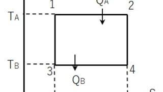 三級海技士(機関)機関三 筆記問題 熱及びエネルギ(3)