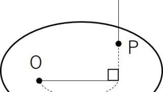 三級海技士(機関)機関三 筆記問題 物体の運動,力,モーメント,圧力及び仕事(1)