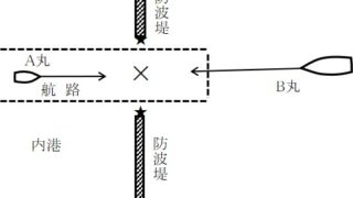 三級海技士(航海) 法規 筆記試験問題 港則法 防波堤入口(1)