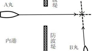 三級海技士(航海) 法規 筆記試験問題 港則法 防波堤入口(3)
