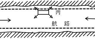 三級海技士(航海) 法規 筆記試験問題 港則法 特定港での航路内での航法(1)