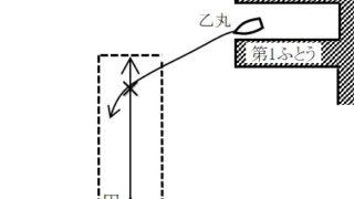三級海技士(航海) 法規 筆記試験問題 港則法 特定港での航路内での航法(4)