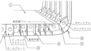 三級海技士(航海) 運用 筆記試験問題 船体構造(6)