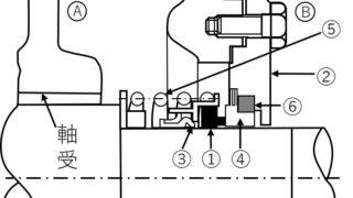 三級海技士(機関)機関二 筆記問題ガス圧縮式冷凍装置(2)