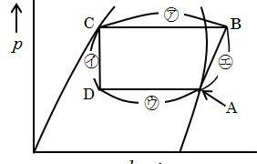 三級海技士(機関)機関二 筆記問題 冷凍サイクル(2)