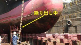 三級海技士(航海) 運用 筆記試験問題 保守点検(5)