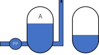 三級海技士(機関)機関二 筆記問題 甲板機械(7)