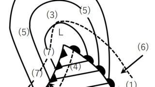 三級海技士(航海) 運用 筆記試験問題 天気図(2)